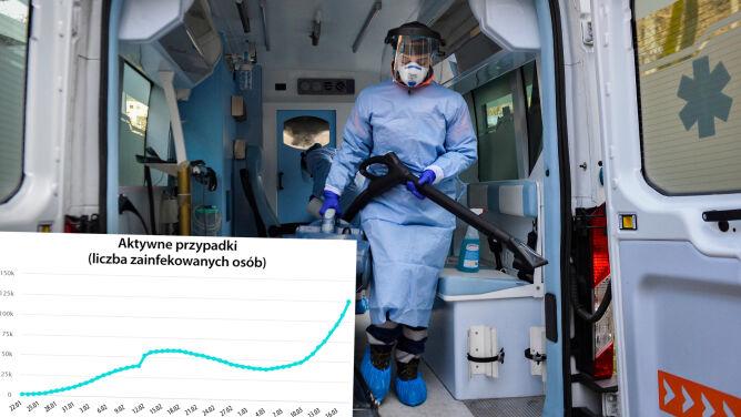 Prawie 140 tysięcy zakażonych koronawirusem poza Chinami. Sprawdź statystyki
