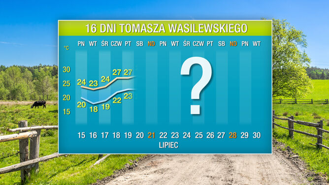 Prognoza pogody na 16 dni: <br />ostatnie dni chłodnego lata