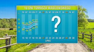 Prognoza pogody na 16 dni: ostatnie dni chłodnego lata