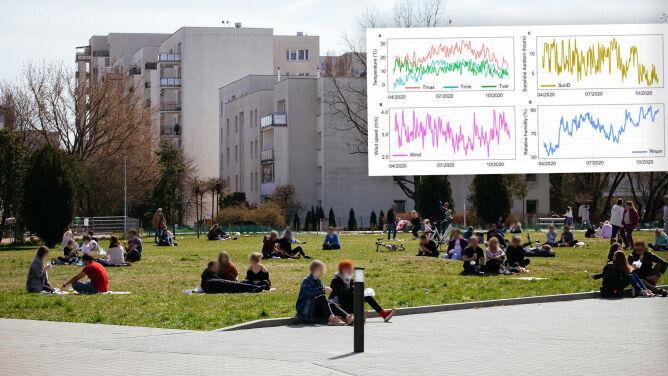Wpływ pogody na rozwój epidemii COVID-19 w Polsce. Raport