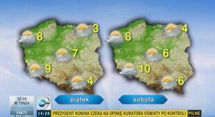 Pogoda w najbliższych dniach